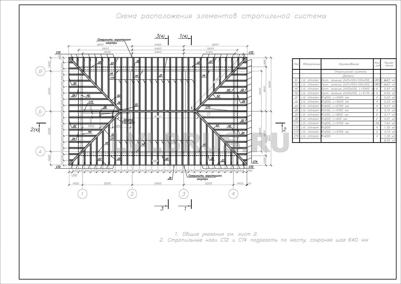 Схема стропильной металлической системы
